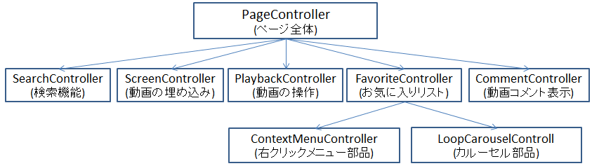 design-controller3.png