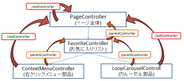 design-controller7.png